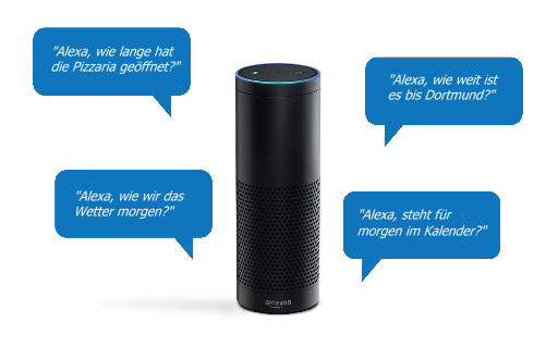 Alexa wichtige Sprachbefehle
